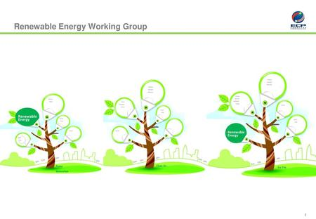 Renewable Energy Working Group