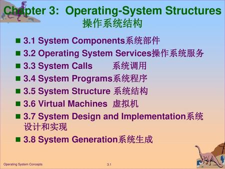 Chapter 3: Operating-System Structures操作系统结构