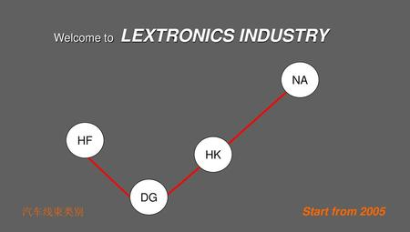 Welcome to LEXTRONICS INDUSTRY