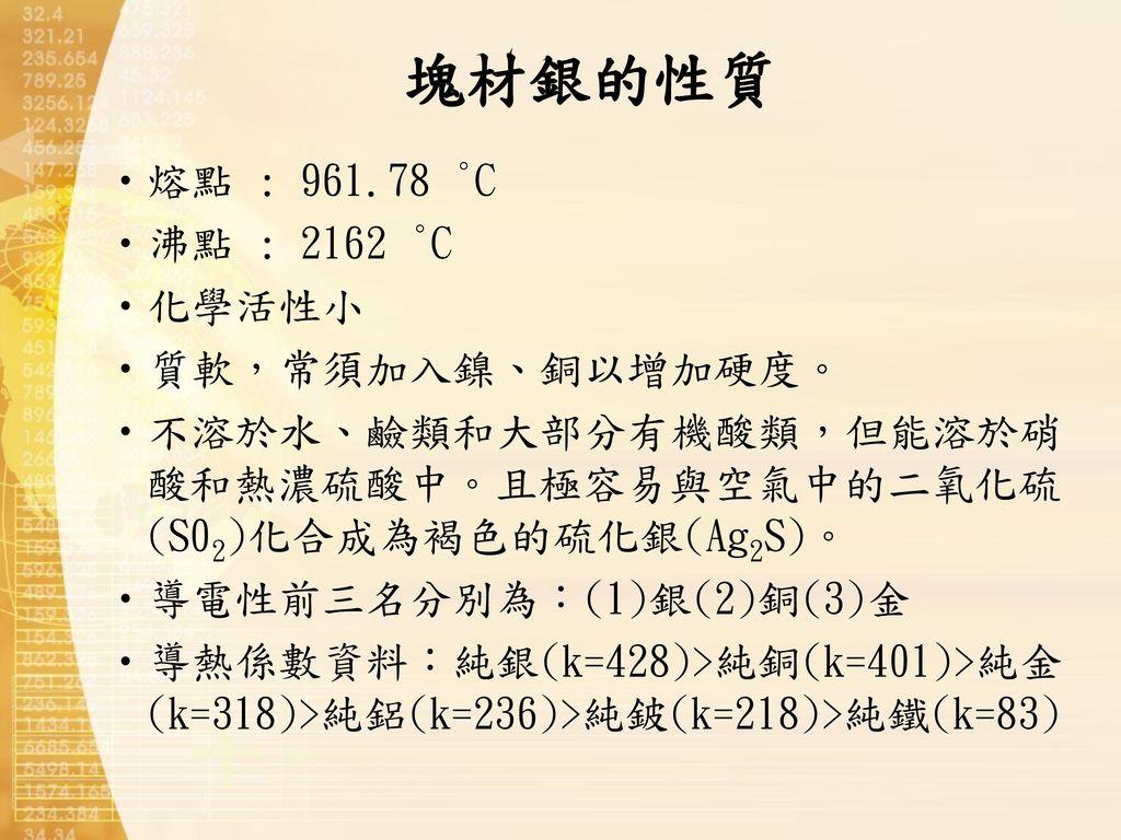 塊材銀的性質 熔點 : 961.78 °C 沸點 : 2162 °C 化學活性小 質軟,常須加入鎳、銅以增加硬度。