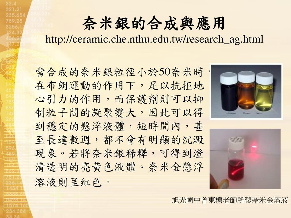 奈米銀的合成與應用 http://ceramic.che.nthu.edu.tw/research_ag.html