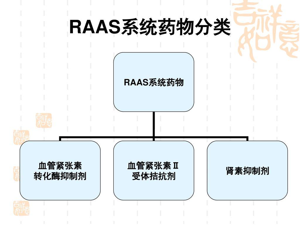二、影响肾素-血管紧张素-醛固酮系统(RAAS)的药物