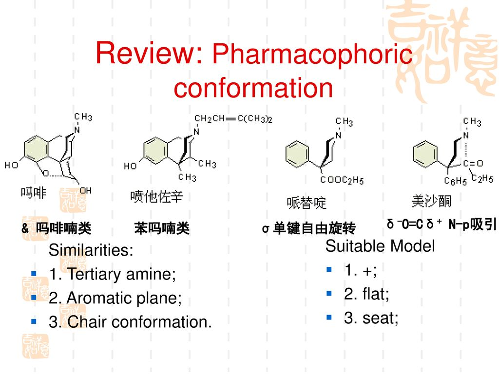 Review: Pharmacophoric conformation