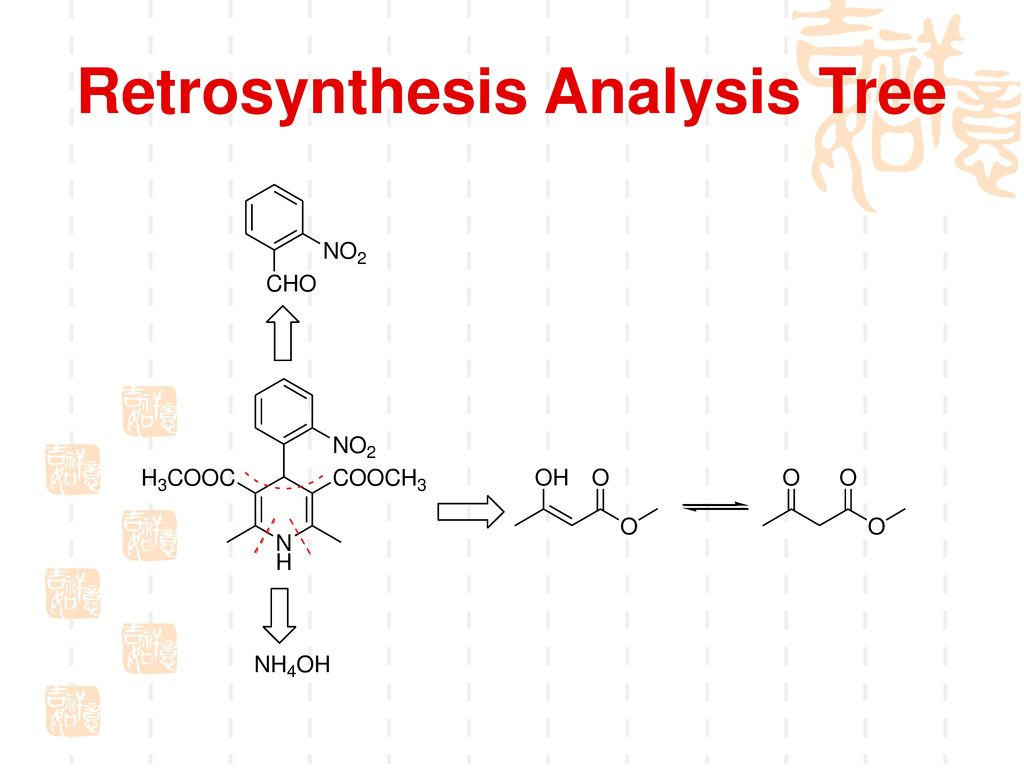 Retrosynthesis Analysis Tree