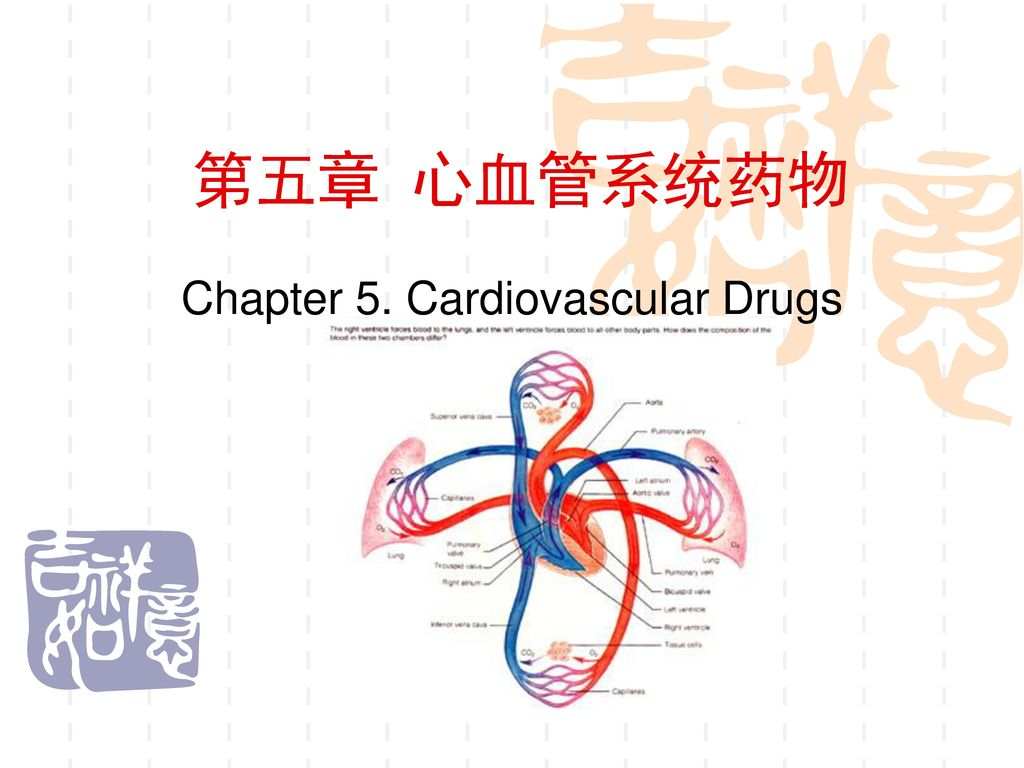 Chapter 5. Cardiovascular Drugs