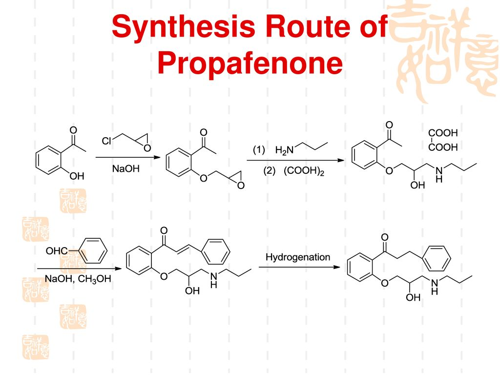 Retrosynthesis analysis of Propafenone