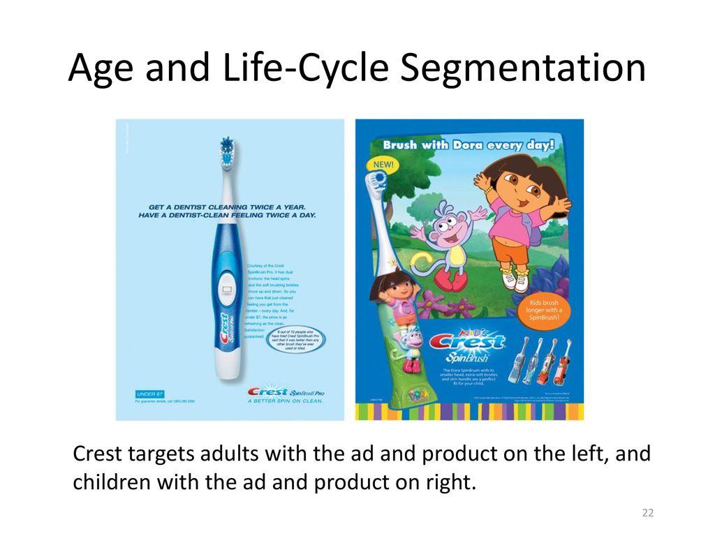 Age and Life-Cycle Segmentation
