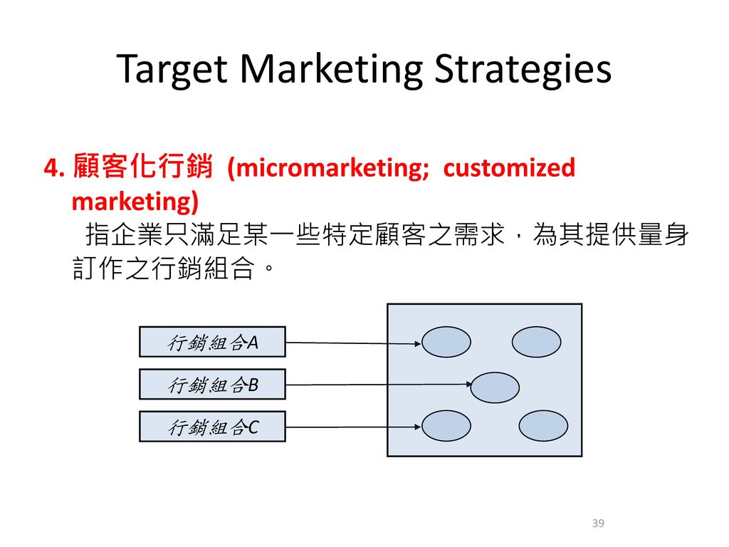 Target Marketing Strategies