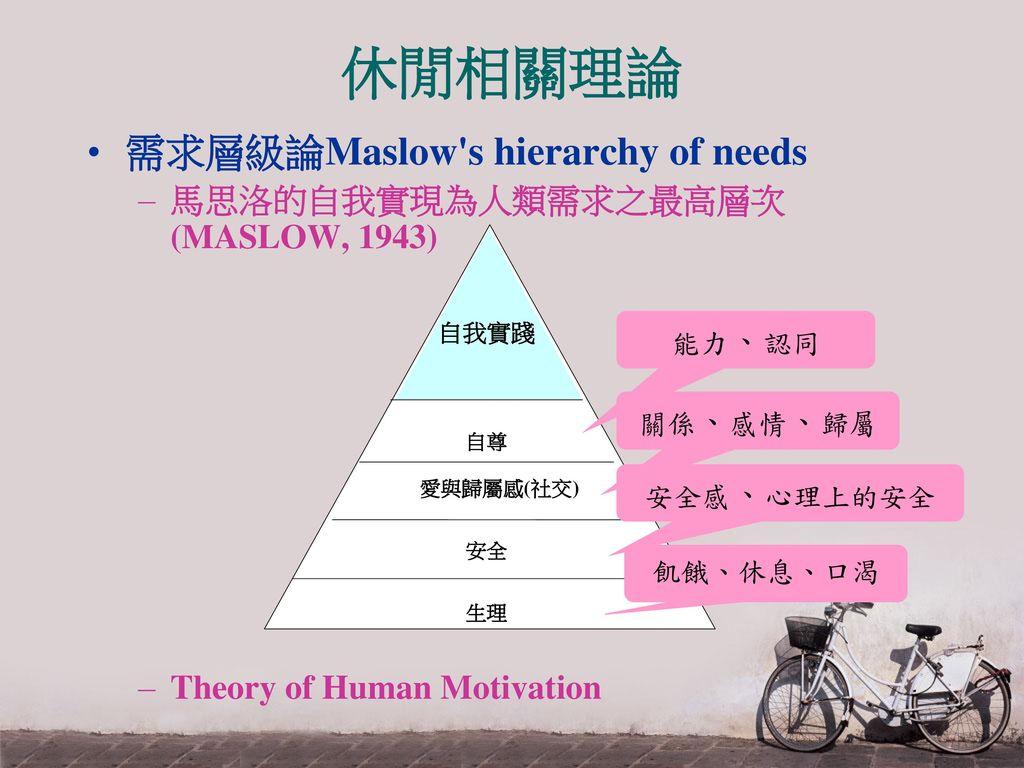 休閒相關理論 需求層級論Maslow s hierarchy of needs
