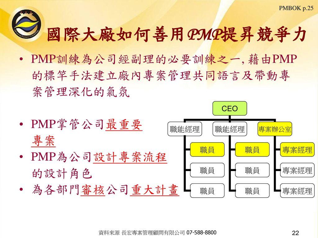 PMBOK p.25 國際大廠如何善用PMP提昇競爭力. PMP訓練為公司經副理的必要訓練之一, 藉由PMP的標竿手法建立廠內專案管理共同語言及帶動專案管理深化的氣氛. PMP掌管公司最重要 專案.