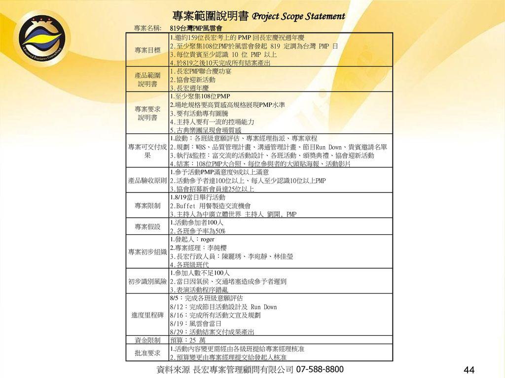 資料來源 長宏專案管理顧問有限公司 07-588-8800
