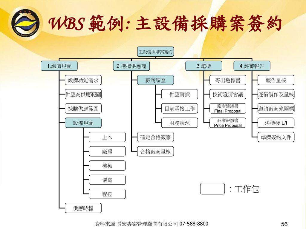WBS 範例: 主設備採購案簽約 資料來源 長宏專案管理顧問有限公司 07-588-8800
