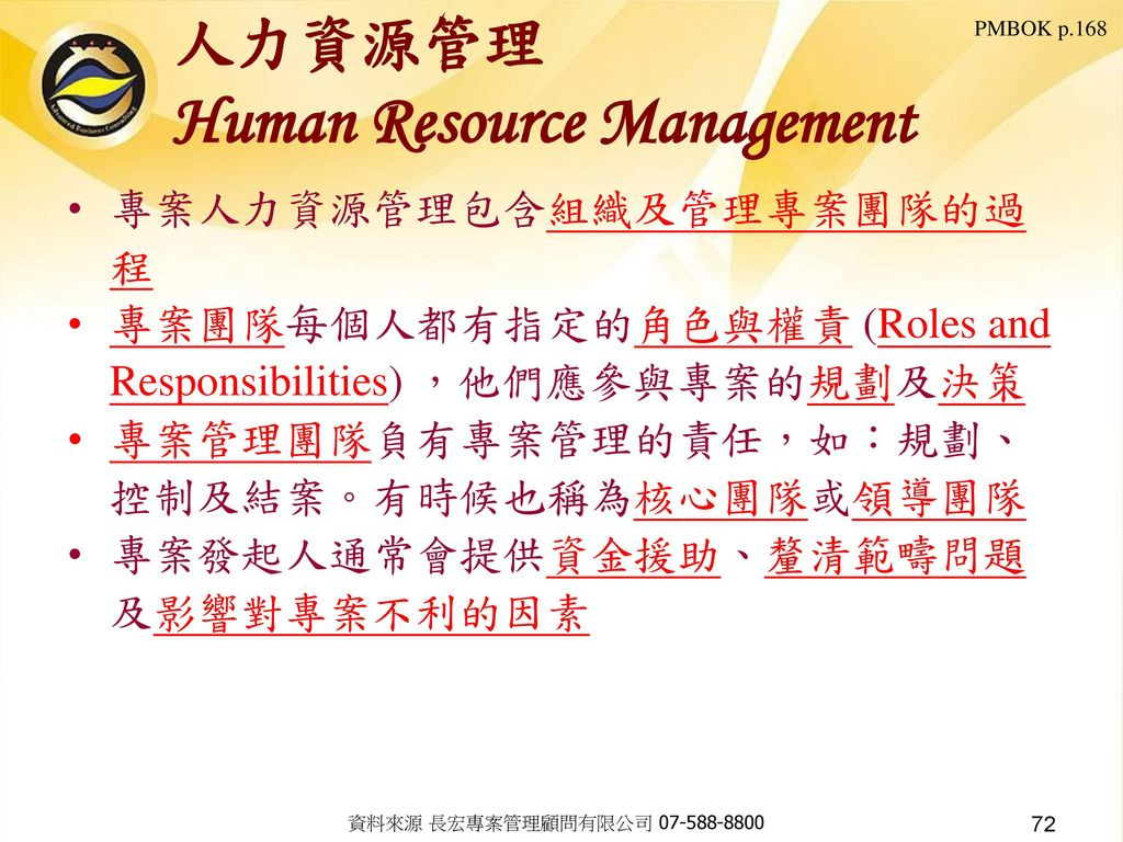 人力資源管理 Human Resource Management