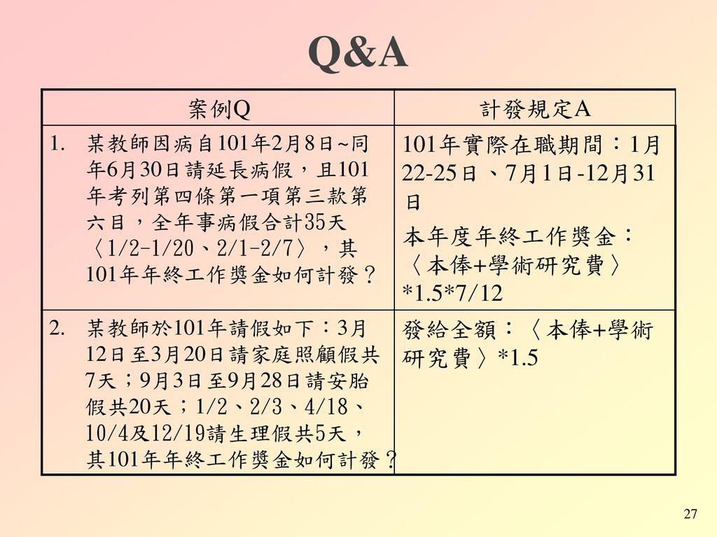 Q&A 案例Q 計發規定A 101年實際在職期間:1月22-25日、7月1日-12月31日
