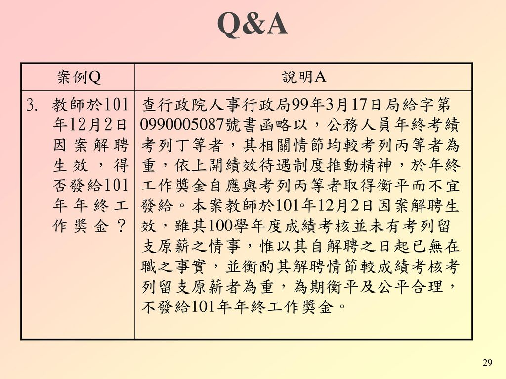 Q&A 案例Q 說明A 教師於101年12月2日因案解聘生效,得否發給101年年終工作獎金?