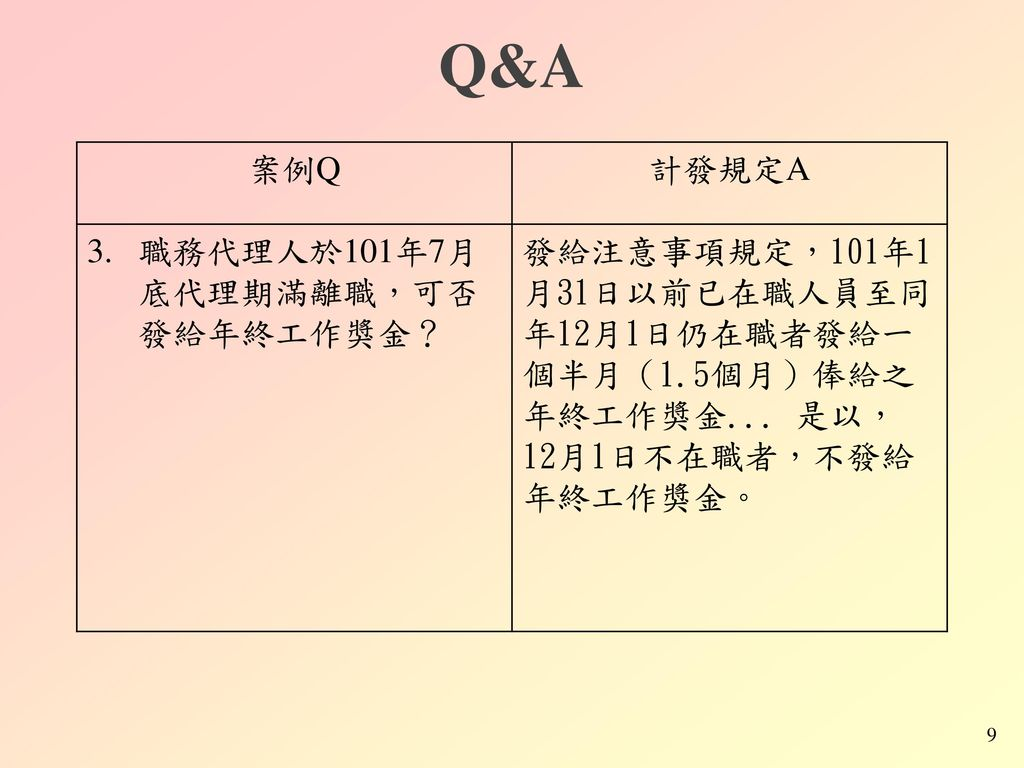 Q&A 案例Q 計發規定A 職務代理人於101年7月底代理期滿離職,可否發給年終工作獎金?