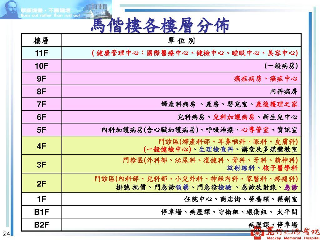 馬偕樓各樓層分佈 樓層 單 位 別 11F 10F 9F 8F 7F 6F 5F 4F 3F 2F 1F B1F B2F