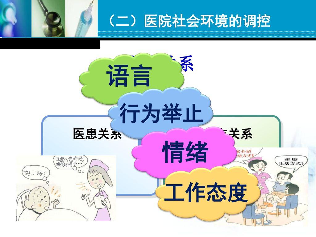 (二)医院社会环境的调控 人际关系 语言 行为举止 6 医患关系 病友关系 情绪 工作态度