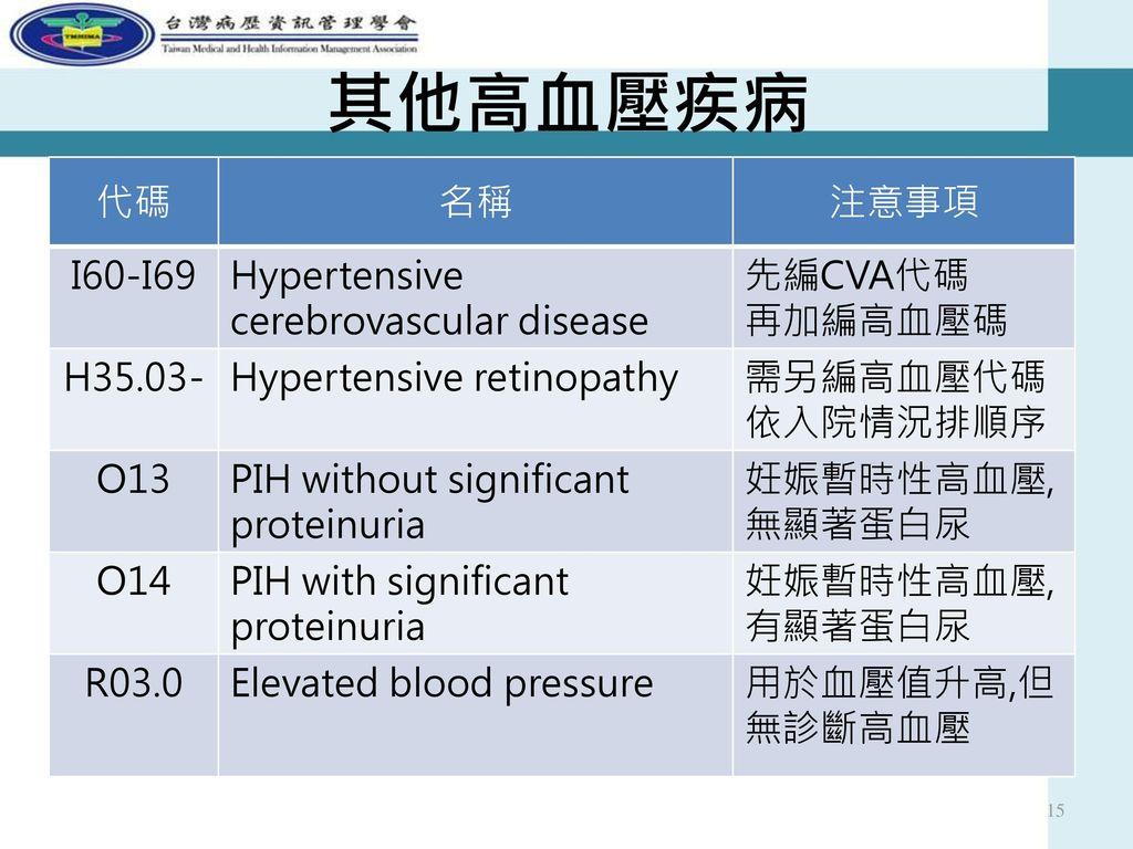 其他高血壓疾病 代碼 名稱 注意事項 I60-I69 Hypertensive cerebrovascular disease