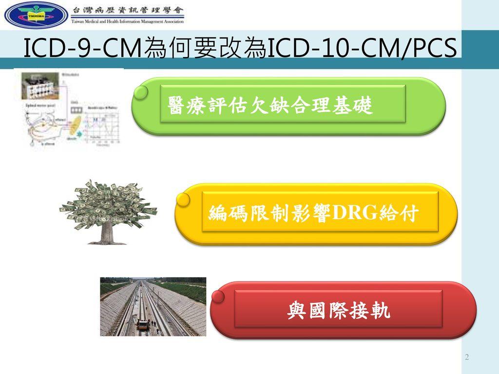 ICD-9-CM為何要改為ICD-10-CM/PCS
