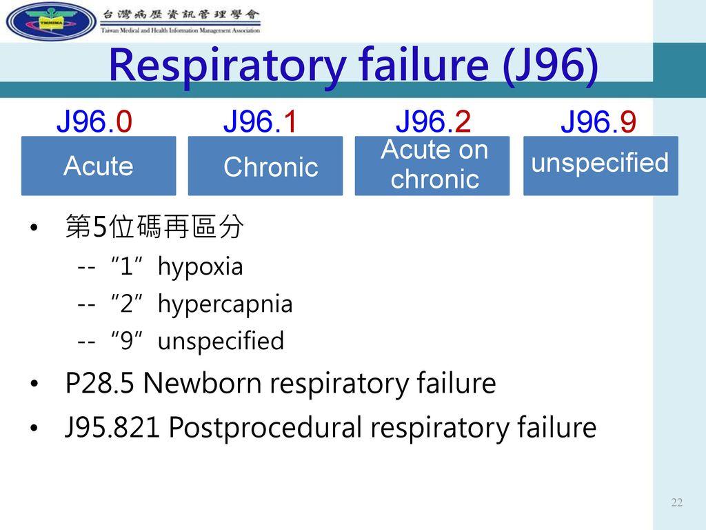 Respiratory failure (J96)