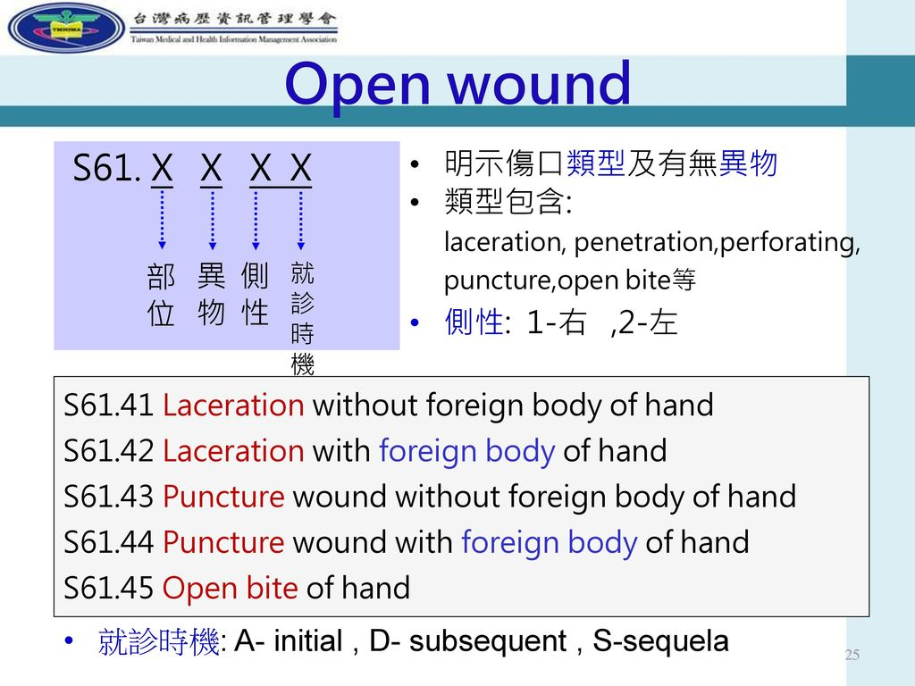 Open wound S61. X X X X 明示傷口類型及有無異物