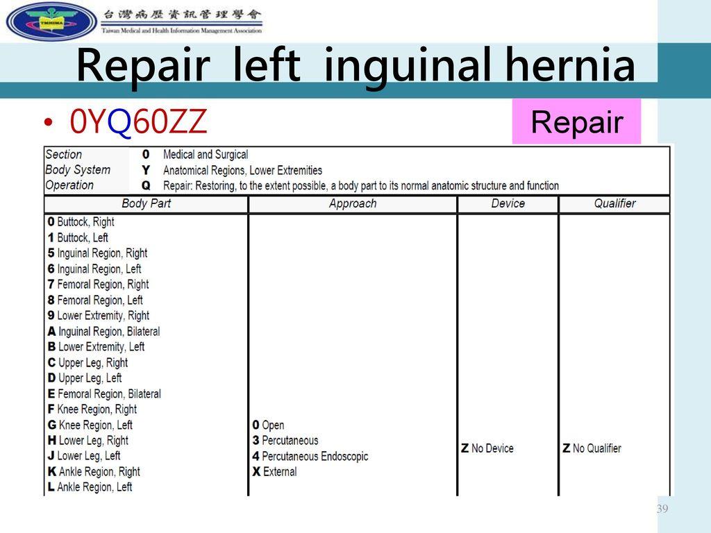 Repair left inguinal hernia