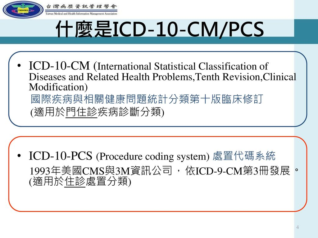 什麼是ICD-10-CM/PCS ICD-10-CM (International Statistical Classification of Diseases and Related Health Problems,Tenth Revision,Clinical Modification)