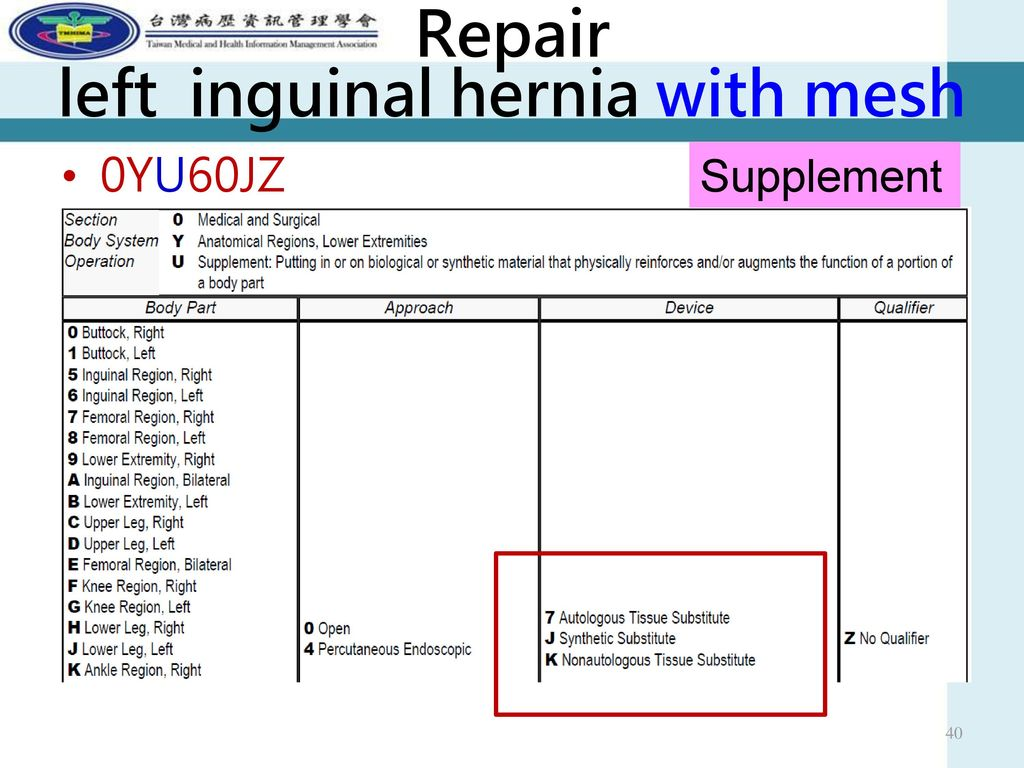 Repair left inguinal hernia with mesh