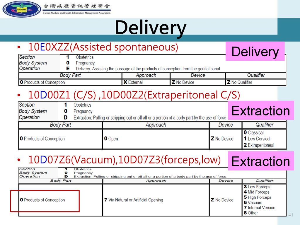 Delivery Delivery Extraction Extraction 10E0XZZ(Assisted spontaneous)