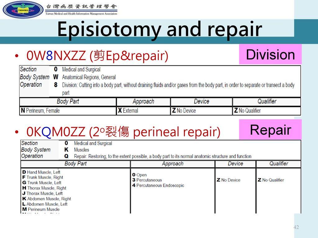 Episiotomy and repair Division Repair 0W8NXZZ (剪Ep&repair)