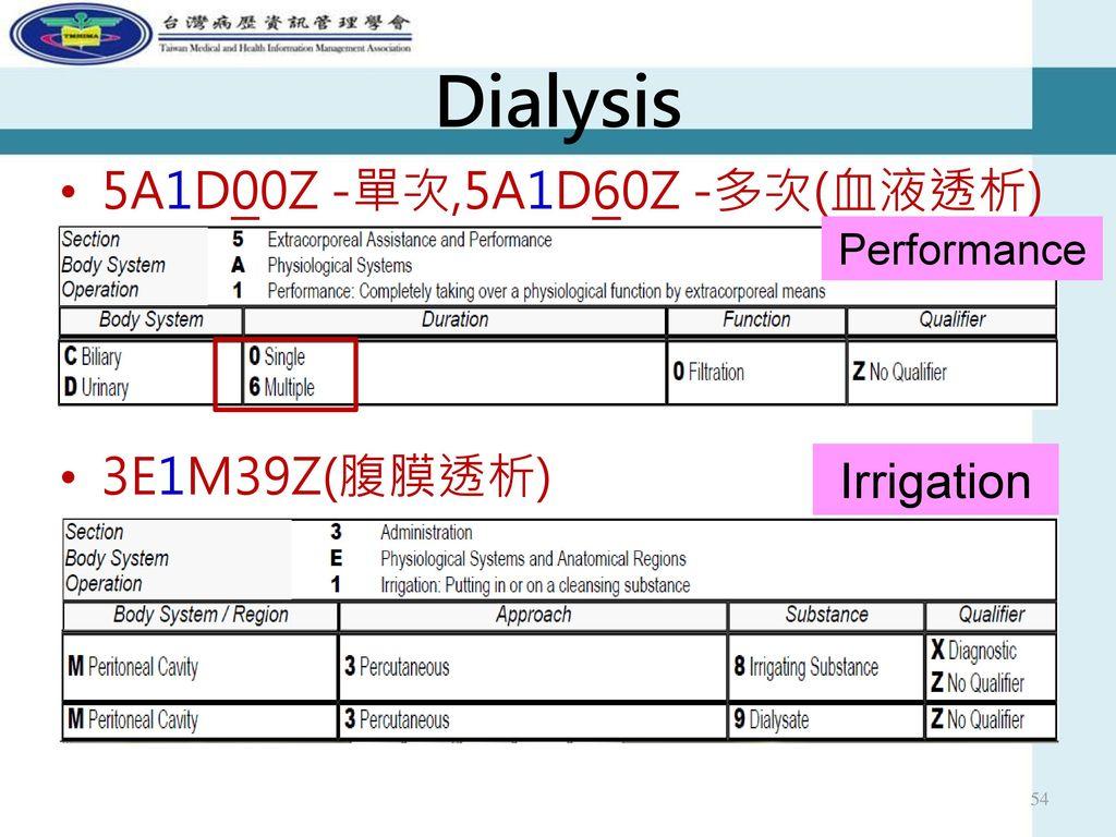 Dialysis 5A1D00Z -單次,5A1D60Z -多次(血液透析) 3E1M39Z(腹膜透析) Irrigation