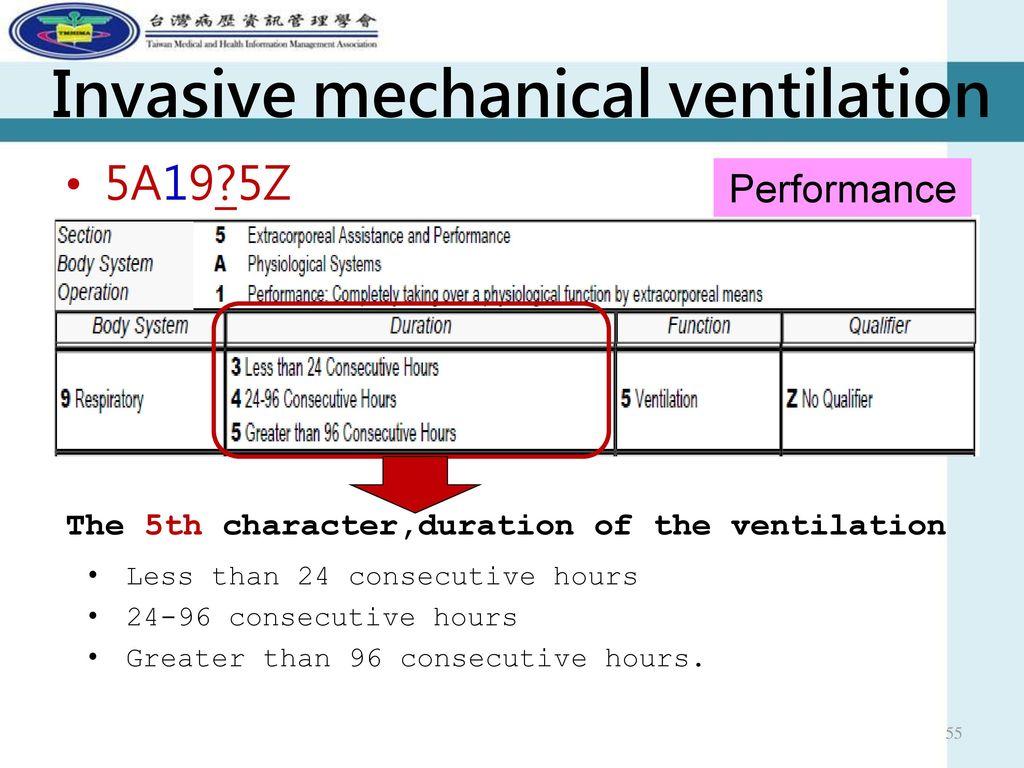 Invasive mechanical ventilation