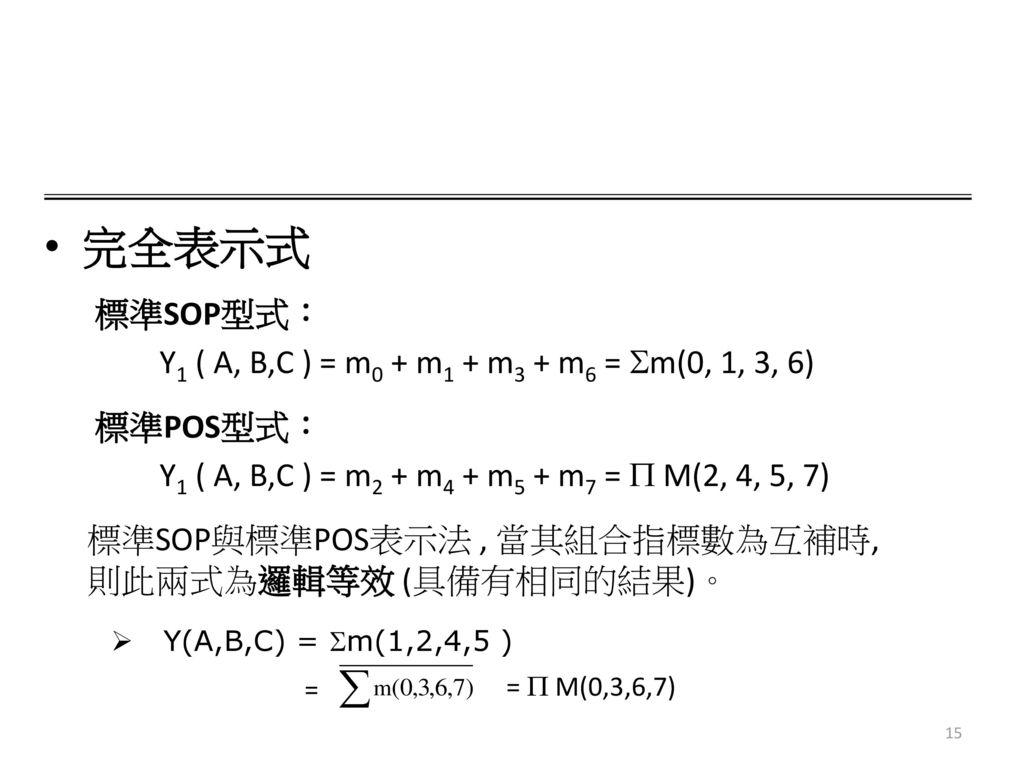 完全表示式 標準SOP型式: Y1 ( A, B,C ) = m0 + m1 + m3 + m6 = m(0, 1, 3, 6)