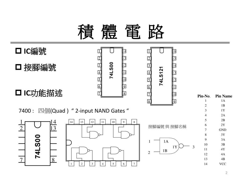 積 體 電 路 IC編號 接腳編號 IC功能描述 7400 : 四個(Quad ) 2-input NAND Gates