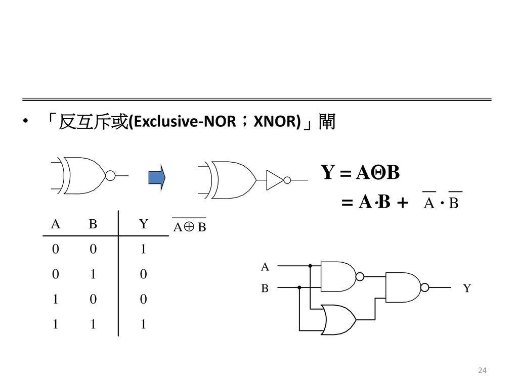 「反互斥或(Exclusive-NOR;XNOR)」閘