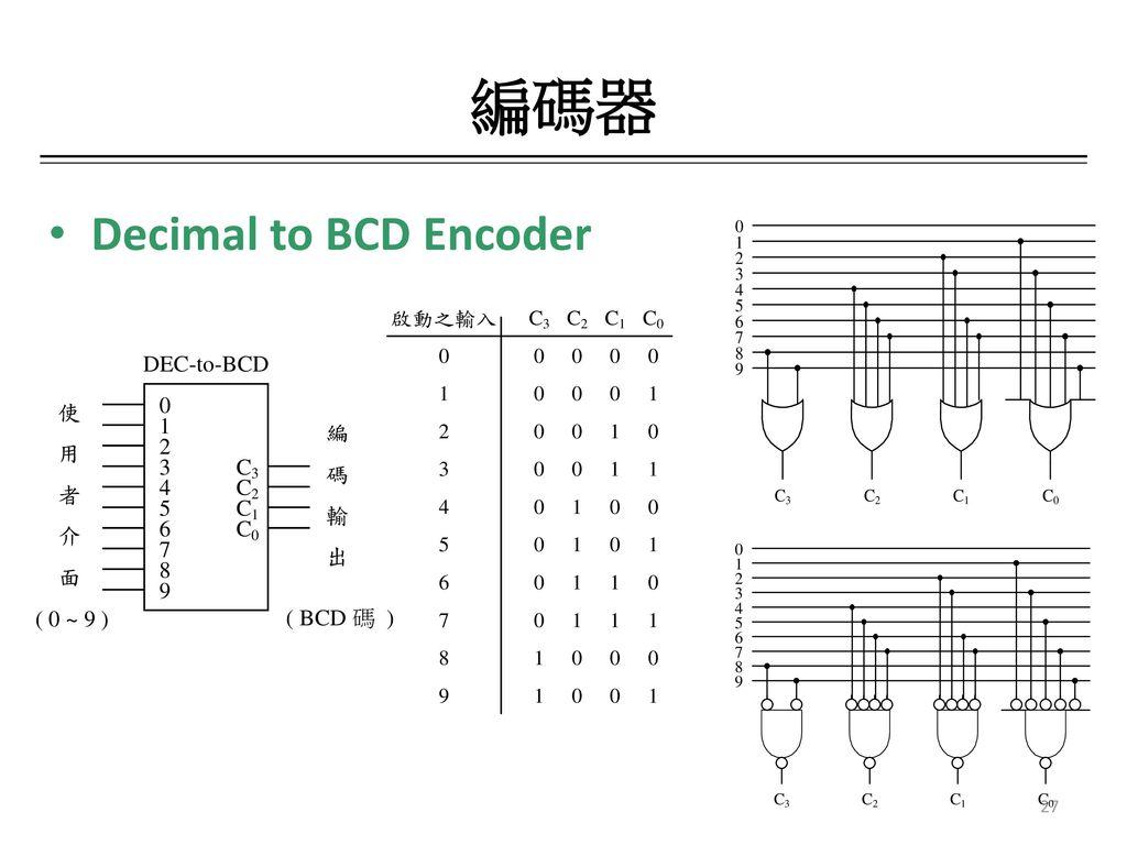 編碼器 Decimal to BCD Encoder