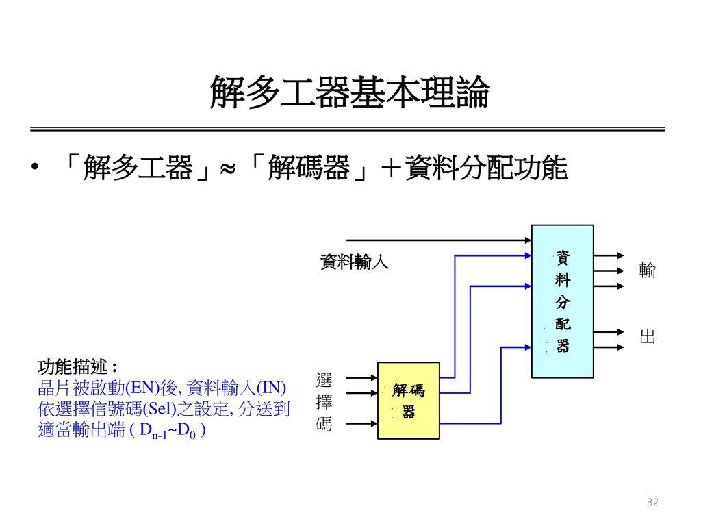 解多工器基本理論 「解多工器」 「解碼器」+資料分配功能 功能描述 : 晶片被啟動(EN)後, 資料輸入(IN)