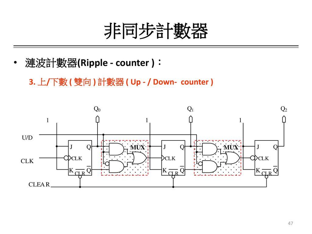 非同步計數器 漣波計數器(Ripple - counter ):