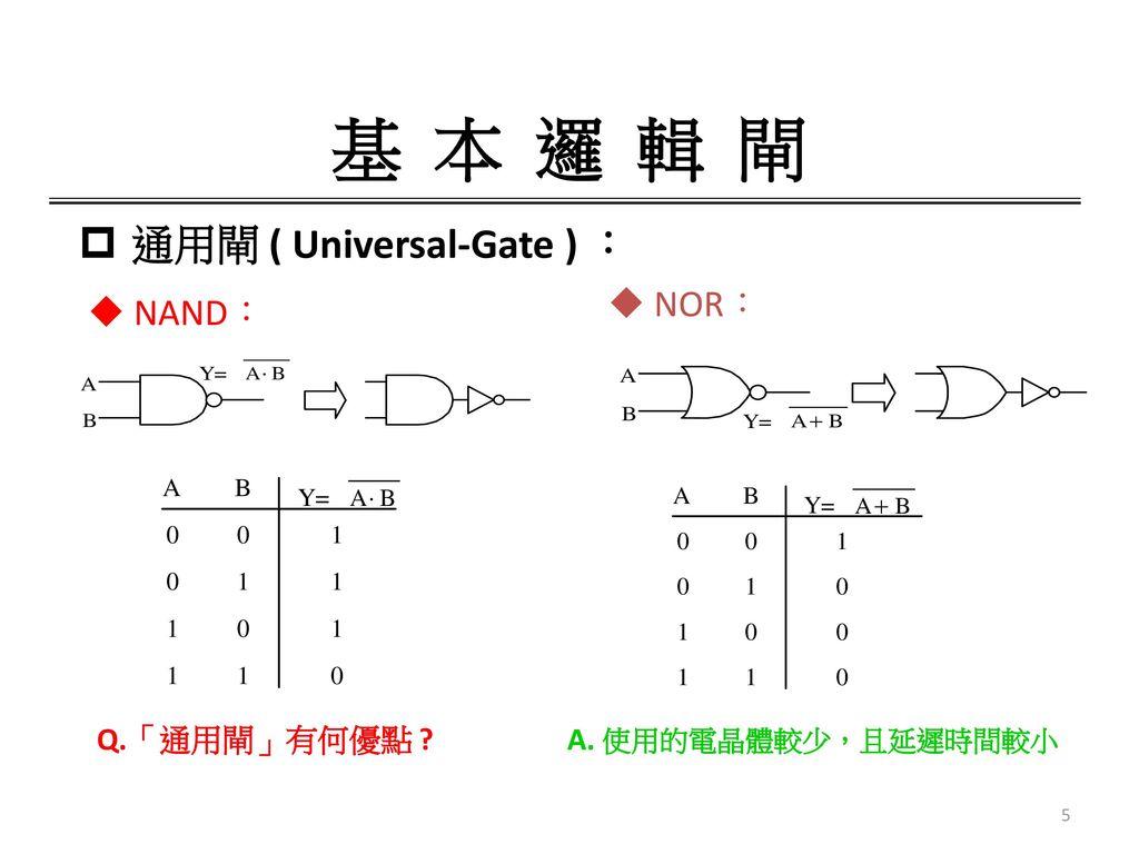 基 本 邏 輯 閘 通用閘 ( Universal-Gate ) : NOR: NAND: Q.「通用閘」有何優點