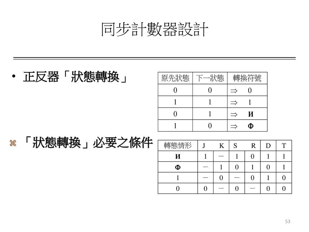 同步計數器設計 正反器「狀態轉換」 「狀態轉換」必要之條件