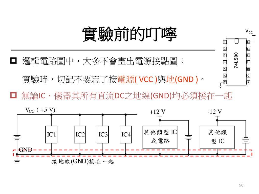 實驗前的叮嚀 邏輯電路圖中,大多不會畫出電源接點圖; 實驗時, 切記不要忘了接電源( VCC )與地(GND )。