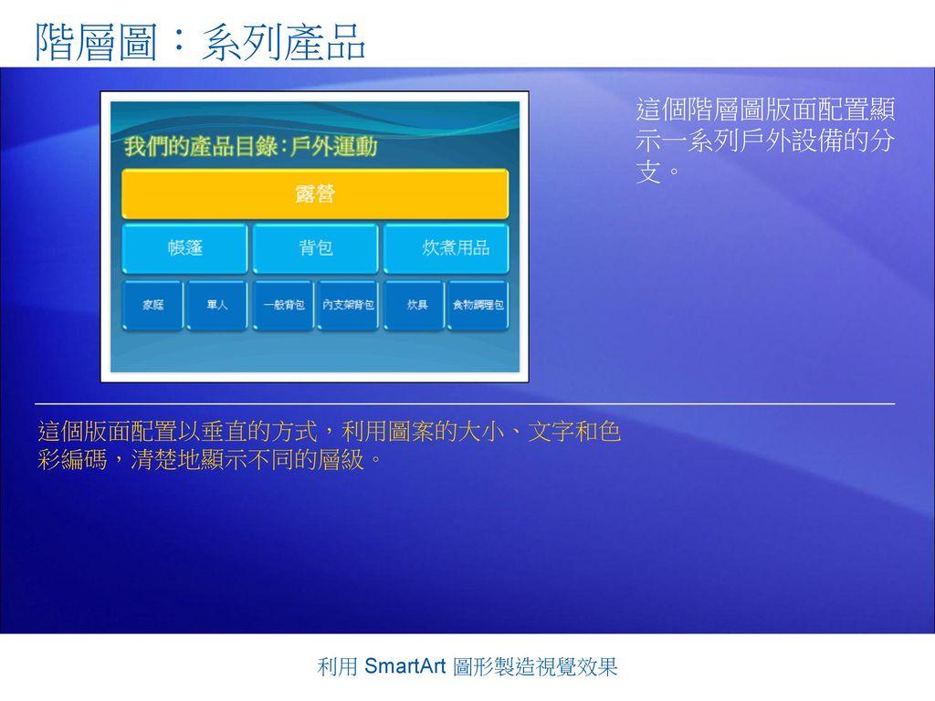階層圖:系列產品 這個階層圖版面配置顯 示一系列戶外設備的分 支。
