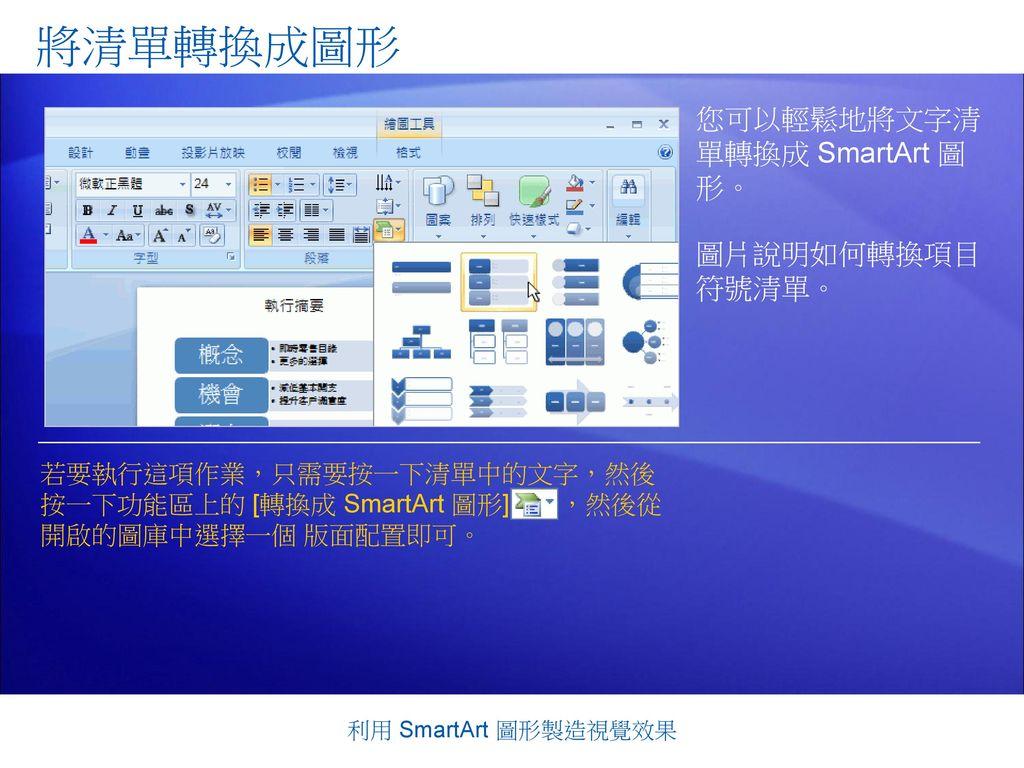 將清單轉換成圖形 您可以輕鬆地將文字清 單轉換成 SmartArt 圖 形。 圖片說明如何轉換項目 符號清單。