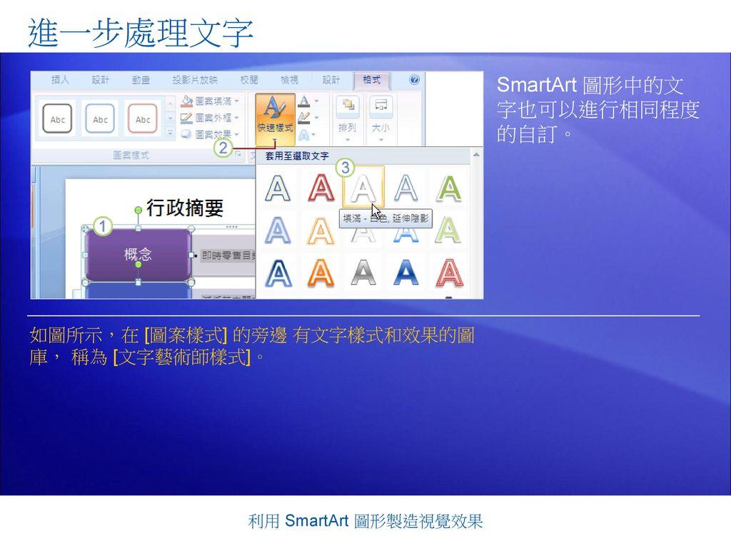進一步處理文字 SmartArt 圖形中的文 字也可以進行相同程度 的自訂。