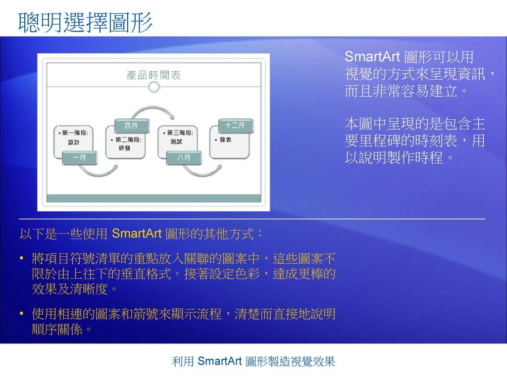 聰明選擇圖形 SmartArt 圖形可以用 視覺的方式來呈現資訊, 而且非常容易建立。