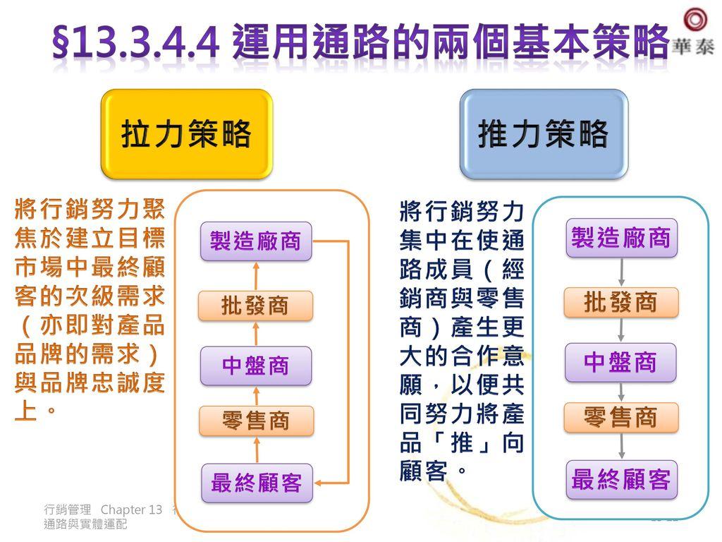 §13.3.4.4 運用通路的兩個基本策略 拉力策略 推力策略