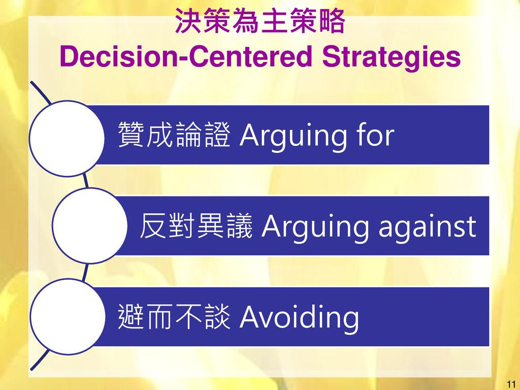 決策為主策略 Decision-Centered Strategies