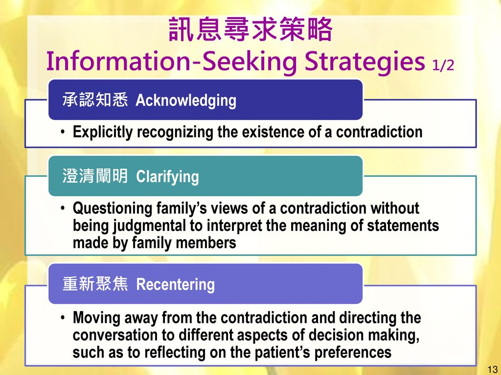 訊息尋求策略 Information-Seeking Strategies 1/2