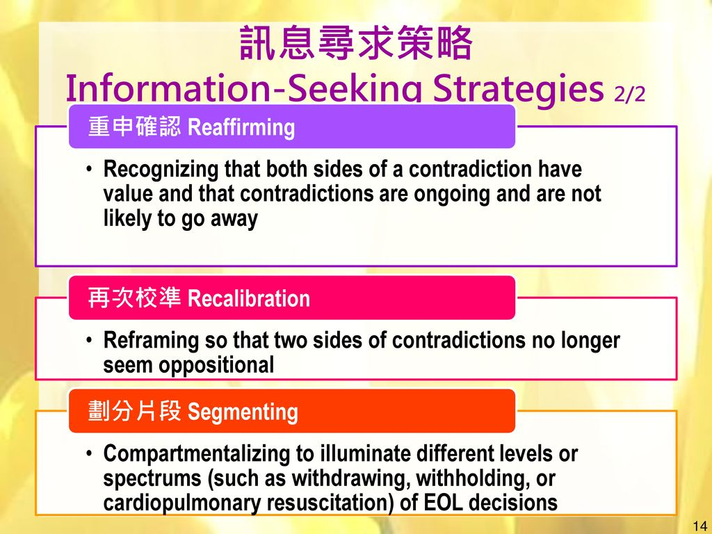訊息尋求策略 Information-Seeking Strategies 2/2